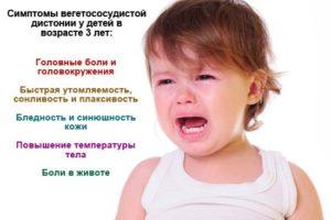 Симптомы ВСД у детей