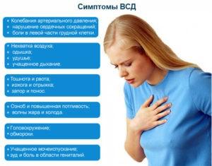 Симптомы при ВСД