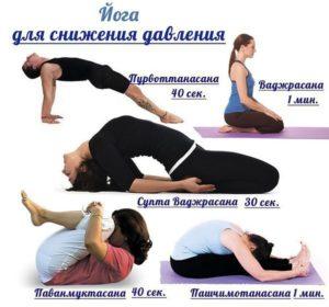Йога при ВСД