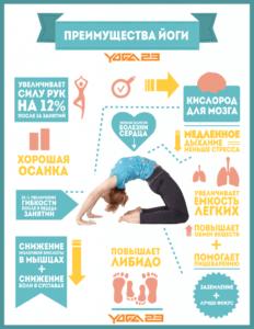 Преимущество йоги