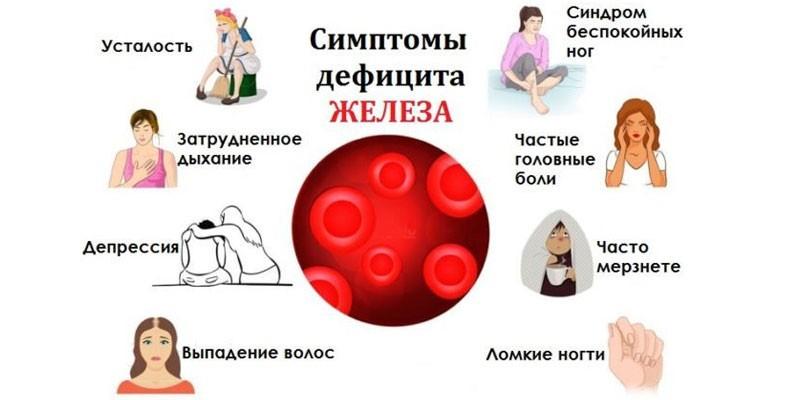 железодефицит
